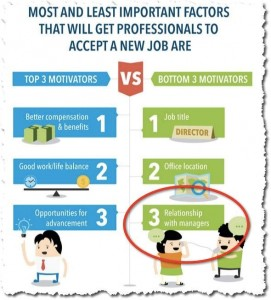 Entrepreneur Inforgraphic Two
