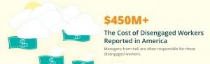 Entreprenuer.com Infographic