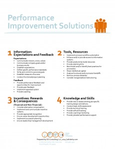 Performance Improvement Solutions