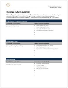 The-3-Levels-of-Communication_Template