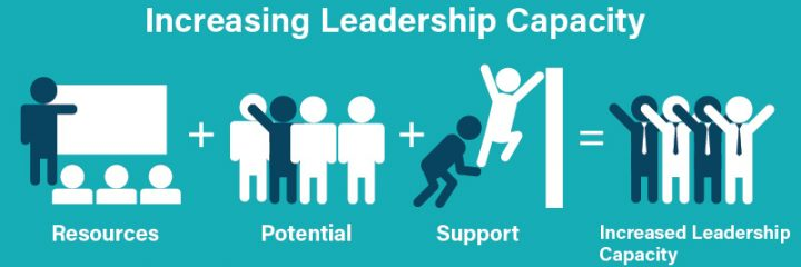 increasing leadership capacity