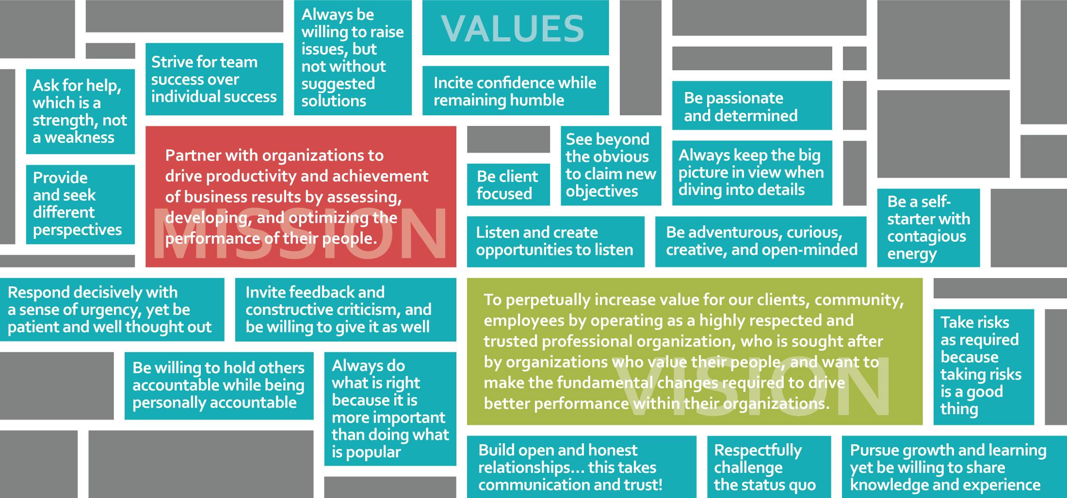 SDI Mission Vision Values