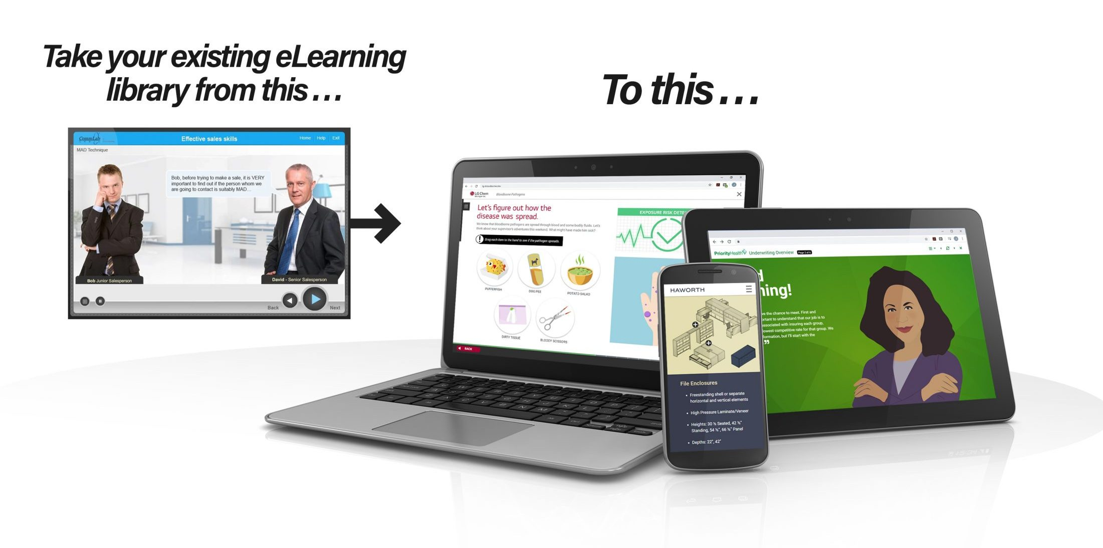 eLearning Transformation