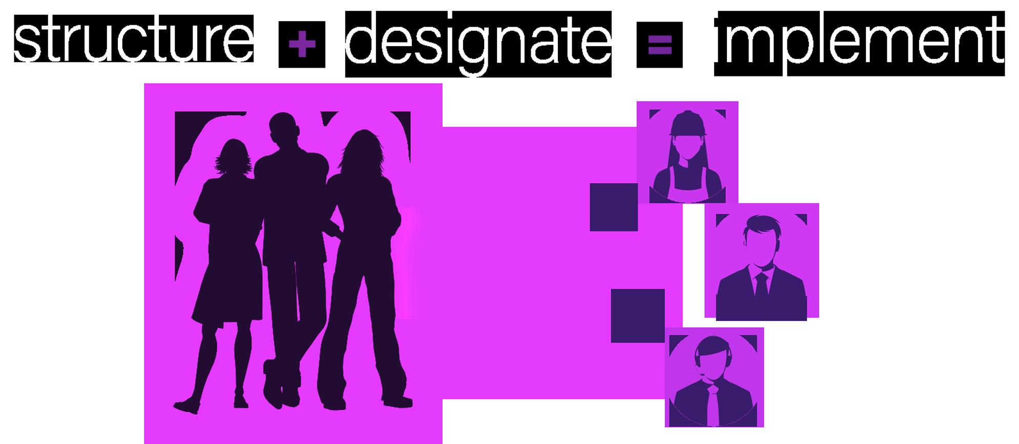 structure designate implement